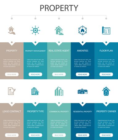 property Infographic 10 option UI design. property type, amenities, lease contract, floor plan simple icons