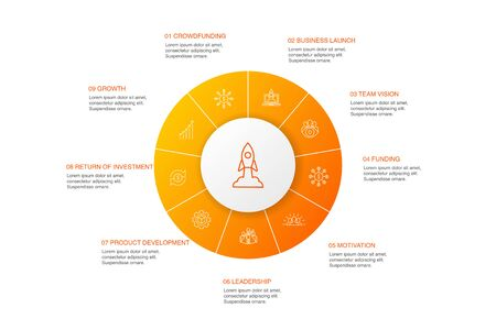 Startup Infographic 10 steps circle design.Crowdfunding, Business Launch, Motivation, Product development simple icons 向量圖像