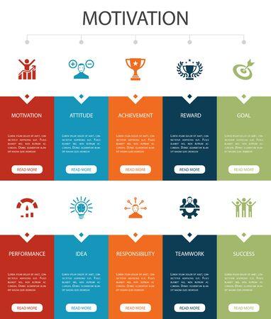motivation Infographic 10 option UI design. goal, performance, achievement, success simple icons