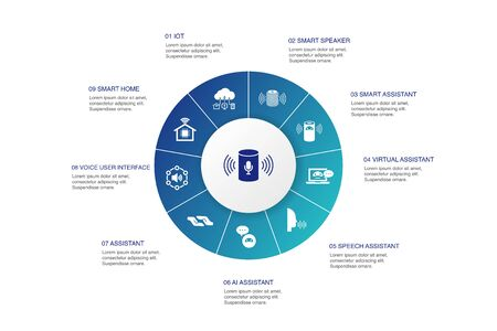 voice assistant Infographic 10 steps circle design.smart home, voice user interface, smart speaker, IOT icons Illustration