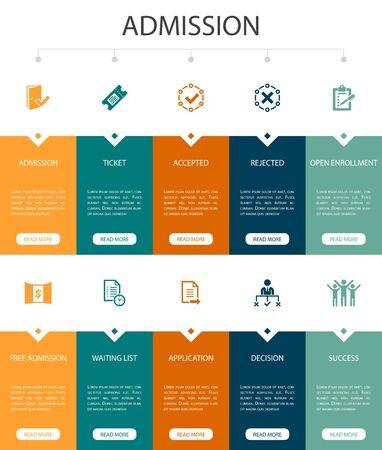 Infografía de admisión Diseño de interfaz de usuario de 10 opciones. Boleto, aceptado, Inscripción abierta, Iconos simples de la aplicación