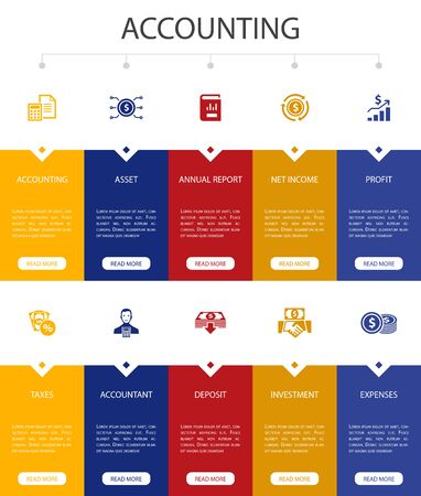 Accounting Infographic 10 option UI design.Asset, Annual report, Net Income, Accountant simple icons