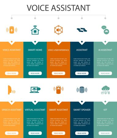voice assistant Infographic 10 option UI design. smart home, voice user interface, smart speaker, IOT simple icons
