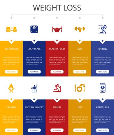 weight loss Infographic 10 option UI design. body scale, healthy food, gym, diet simple icons