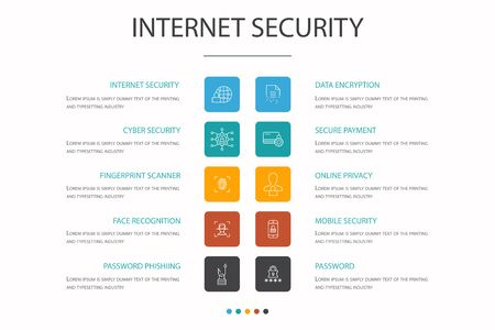 Internet Security Infographic 10 option concept. cyber security, fingerprint scanner, data encryption, password simple icons