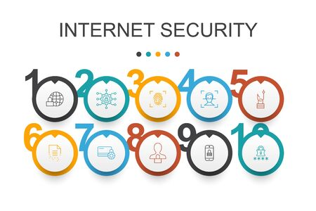 Internet Security Infographic design template. cyber security, fingerprint scanner, data encryption, password simple icons