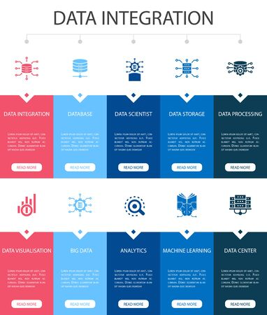 Data integration Infographic 10 option UI design.database, data scientist, Analytics, Machine Learning simple icons