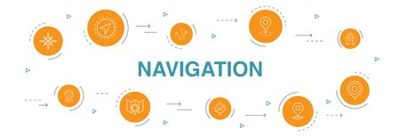 Navigation Infographic 10 steps circle design.location, map, gps, direction simple icons