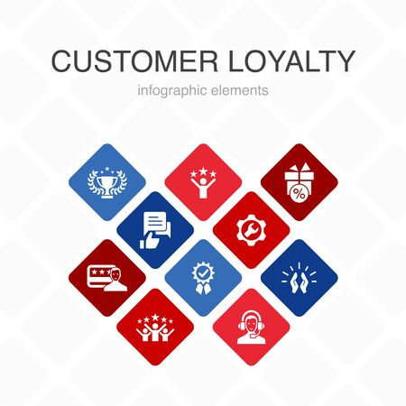 Customer Loyalty Infographic 10 option color design. reward, feedback, satisfaction, quality simple icons  イラスト・ベクター素材