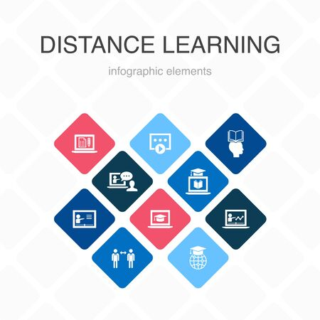 Distance Learning Infographic 10 option color design.online education, webinar, learning process, video course simple icons