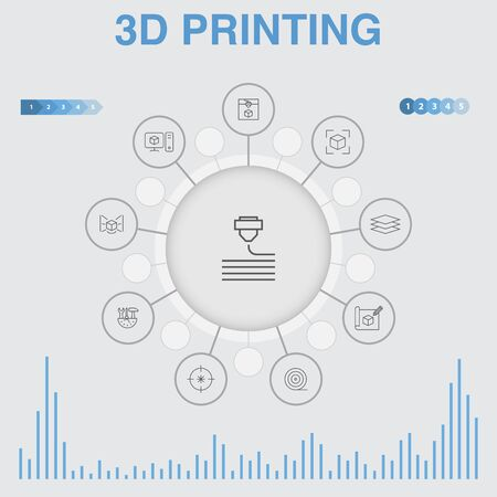 3d printing infographic with icons. Contains such icons as 3d printer, filament, prototyping, model preparation 向量圖像
