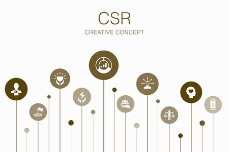 CSR Infographic 10 steps template. responsibility, sustainability, ethics, goal icons