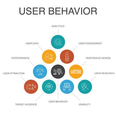 Comportamento dell'utente Infografica concetto di 10 passaggi. Icone semplici analitiche, dati utente, prestazioni, usabilità Vettoriali