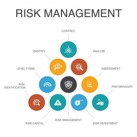 Risikomanagement Infografik 10 Schritte Konzept.Kontrolle, Identifizierung, Risikostufe, Analyse von Symbolen Vektorgrafik