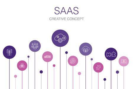 SaaS Infographic 10 steps template. cloud storage, configuration, software, database simple icons