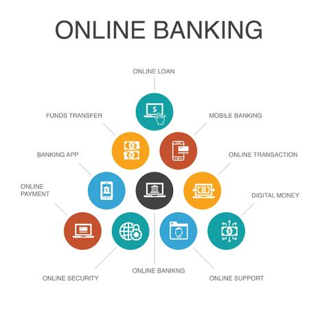 online banking Infographic 10 steps concept.funds transfer, mobile banking, online transaction, digital money simple icons Ilustrace