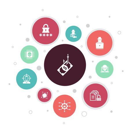 phishing Infographic 10 steps bubble design. attack, hacker, cyber crime, fraud icons Illusztráció