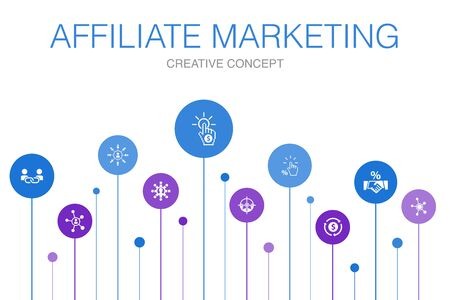affiliate marketing Infographic 10 steps template.Affiliate Link, Commission, Conversion, Cost per Click icons Vector Illustration