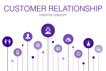 customer relationship Infographic 10 steps template. communication, service, CRM, customer care icons