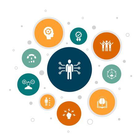 Competencia Infografía Diseño de burbujas de 10 pasos Conocimientos, habilidades, rendimiento, iconos de habilidades