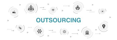 outsourcing Infographic 10 steps template.online interview, freelance, business process, outsource team icons