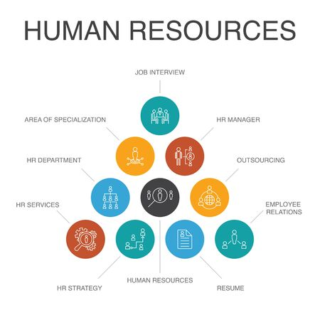 Human Resources Infographic 10 steps concept. job interview, hr manager, outsourcing, resume simple icons Vectores