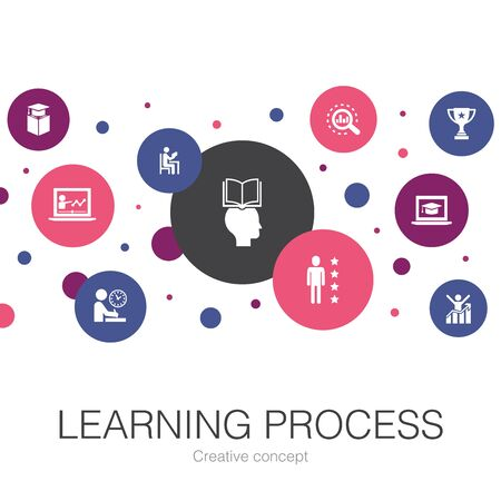 learning process trendy circle template with simple icons. Contains such elements as research, motivation, education