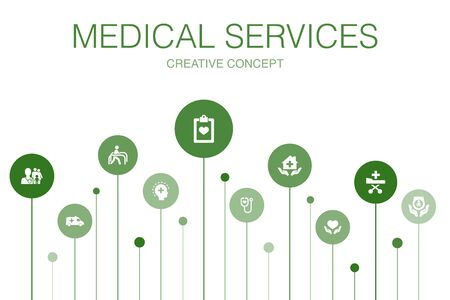 Medical services Infographic 10 steps template. Emergency, Preventive care, patient Transportation, Prenatal care icons
