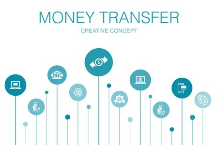 money transfer Infographic 10 steps template. online payment, bank transfer, secure transaction, approved payment icons