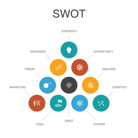 SWOT Infographic 10 steps concept. Strength, weakness, opportunity, threat icons Ilustração