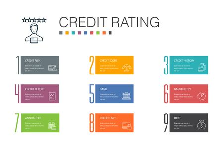 credit rating Infographic 10 option line concept. Credit risk, Credit score, Bankruptcy, Annual Fee icons