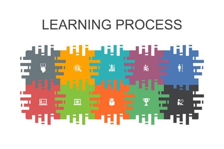 learning process cartoon template with flat elements. Contains such icons as research, motivation, education