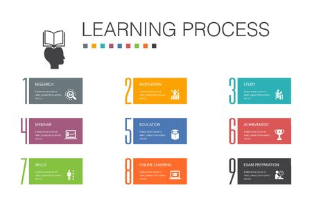 learning process Infographic 10 option line concept.research, motivation, education, achievement simple icons