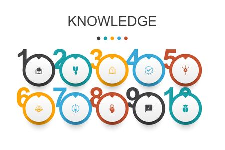 knowledge Infographic design template.subject, education, information, experience icons