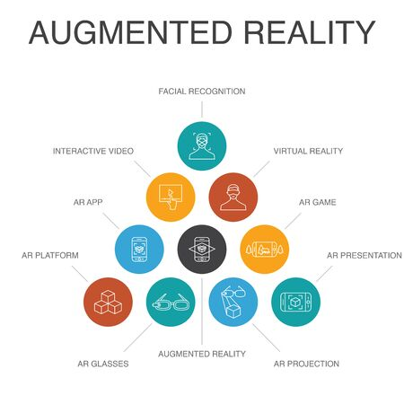 Augmented reality Infographic 10 steps concept. Facial Recognition, AR app, AR game, Virtual Reality simple icons