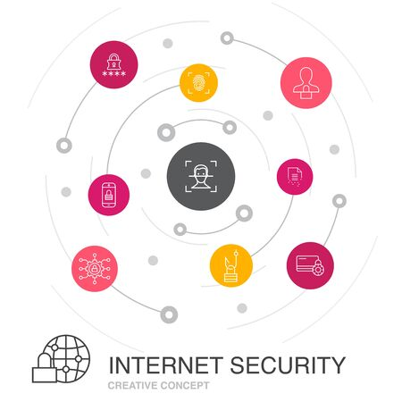 Internet Security colored circle concept with simple icons. Contains such elements as cyber security, fingerprint scanner, data encryption, password