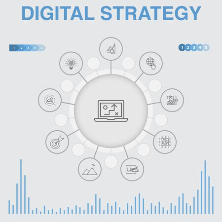 digital strategy infographic with icons. Contains such icons as Contains such icons as internet, SEO, content marketing, mission