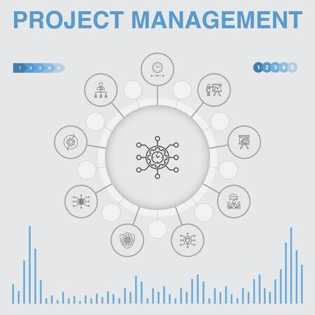 Project management infographic with icons. Contains such icons as Project presentation, Meeting, workflow, Risk management