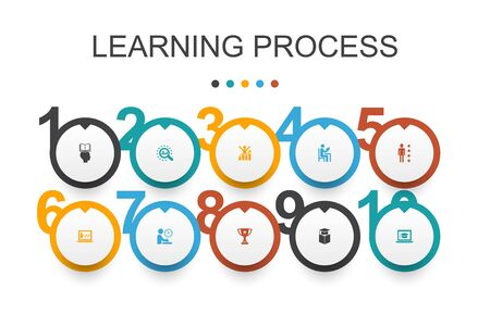 learning process Infographic design template.research, motivation, education, achievement icons Imagens - 134326246