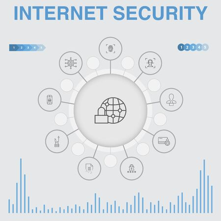 Internet Security infographic with icons. Contains such icons as cyber security, fingerprint scanner, data encryption, password