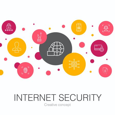 Internet Security trendy circle template with simple icons. Contains such elements as cyber security, fingerprint scanner, data encryption, password Ilustração