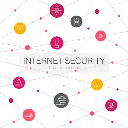 Internet Security trendy web template with simple icons. Contains such elements as cyber security, fingerprint scanner, data encryption, password