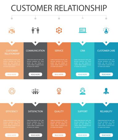 customer relationship Infographic 10 option UI design.communication, service, CRM, customer care simple icons