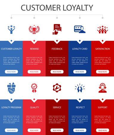 Customer Loyalty Infographic 10 option UI design.reward, feedback, satisfaction, quality simple icons 向量圖像