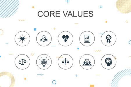 Modèle d'infographie à la mode des valeurs fondamentales. Conception de lignes fines avec des icônes de confiance, d'honnêteté, d'éthique et d'intégrité