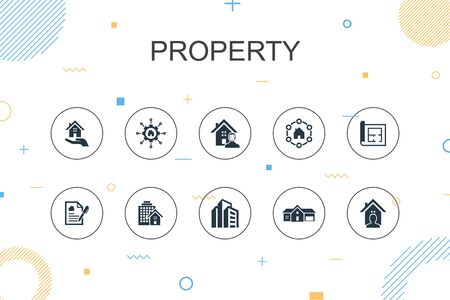 property trendy Infographic template. Thin line design with property type, amenities, lease contract, floor plan icons