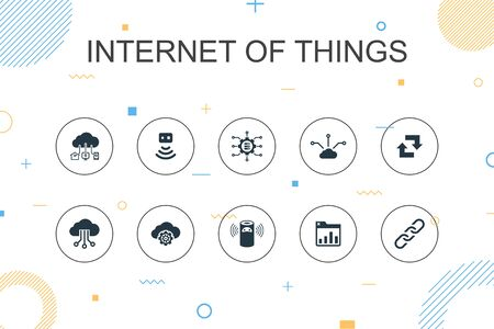 Internet of things trendy Infographic template. Thin line design with Dashboard, Cloud Computing, Smart assistant, synchronization icons Ilustração