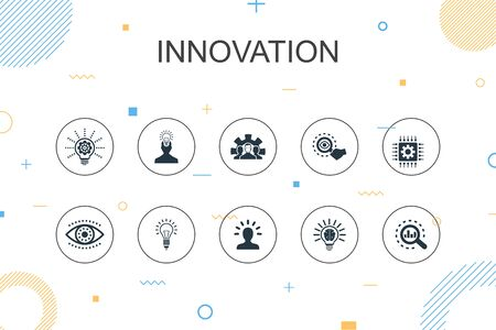 Innovation trendy Infographic template. Thin line design with inspiration, vision, creativity, development icons