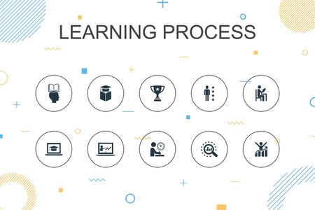 learning process trendy Infographic template. Thin line design with research, motivation, education, achievement icons