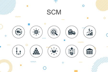 SCM trendy Infographic template. Thin line design with management, analysis, distribution, procurement icons